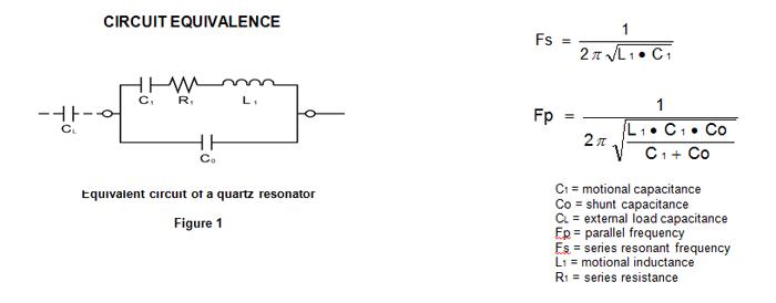 circuit-equivalence