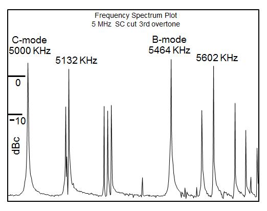 freq-spect